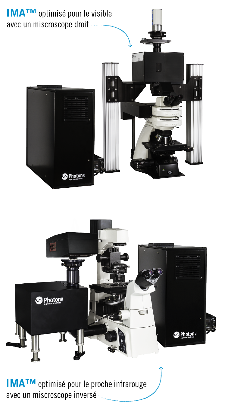 IMA™ optimized for visible range with an upright microscope.